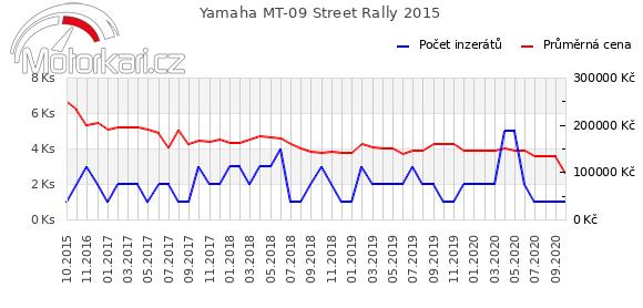 Yamaha MT-09 Street Rally 2015