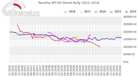 Yamaha MT-09 Street Rally 2012-2018