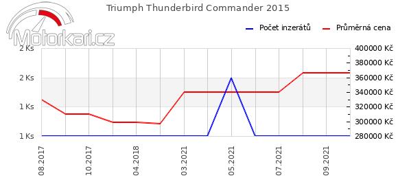 Triumph Thunderbird Commander 2015