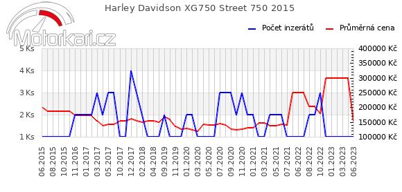 Harley Davidson Street 750 2015