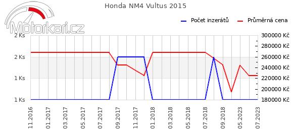 Honda NM4 Vultus 2015