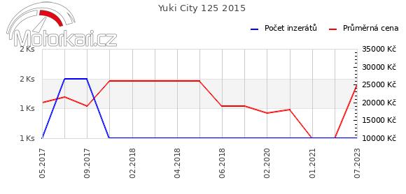 Yuki City 125 2015