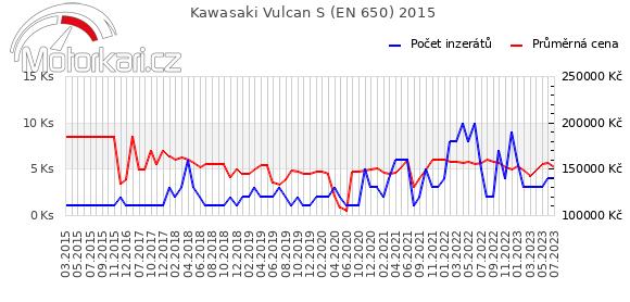 Kawasaki Vulcan S (EN 650) 2015