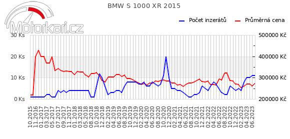 BMW S 1000 XR 2015