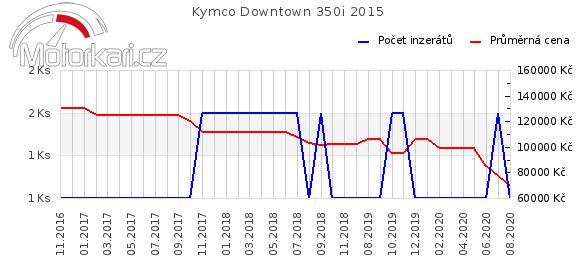 Kymco Downtown 350i 2015