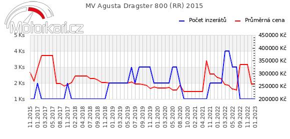 MV Agusta Dragster 800 (RR) 2015