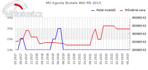 MV Agusta Brutale 800 RR 2015
