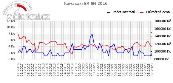 Kawasaki ER 6N 2016