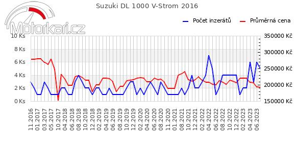 Suzuki DL 1000 V-Strom 2016