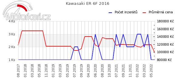 Kawasaki ER 6F 2016