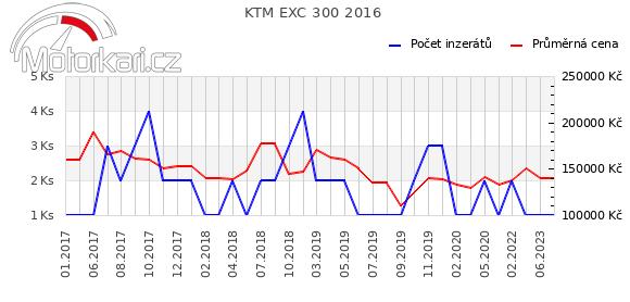 KTM EXC 300 2016