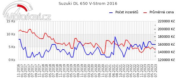 Suzuki DL 650 V-Strom 2016
