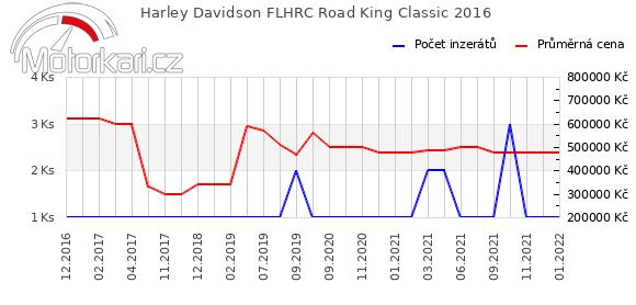 Harley Davidson FLHRC Road King Classic 2016