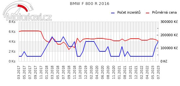 BMW F 800 R 2016
