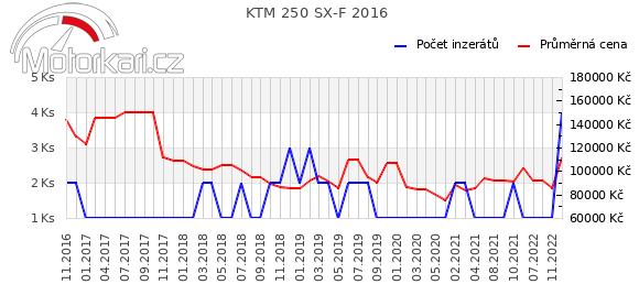 KTM 250 SX-F 2016