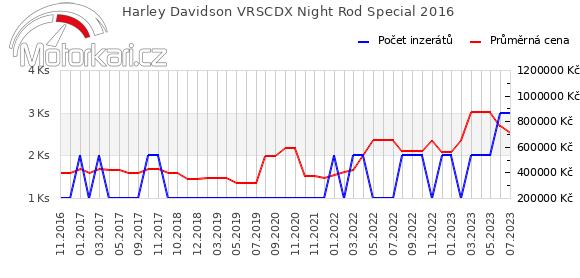 Harley Davidson VRSCDX Night Rod Special 2016