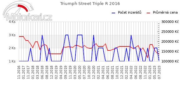 Triumph Street Triple R 2016