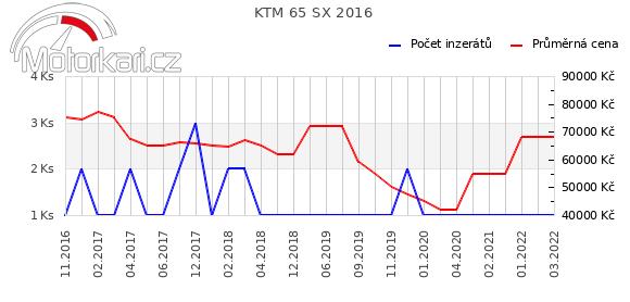 KTM 65 SX 2016