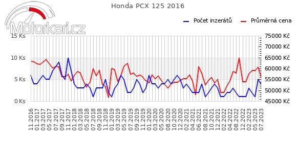 Honda PCX 125 2016
