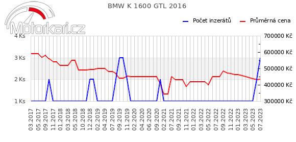 BMW K 1600 GTL 2016
