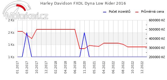 Harley Davidson FXDL Dyna Low Rider 2016