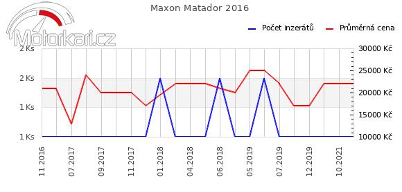 Maxon Matador 2016