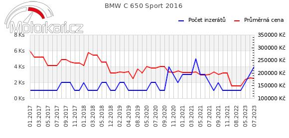 BMW C 650 Sport 2016