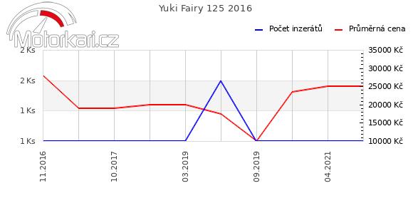 Yuki Fairy 125 2016