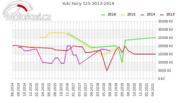 Yuki Fairy 125 2013-2019