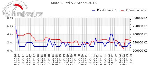 Moto Guzzi V7 Stone 2016