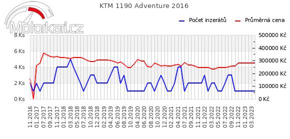 KTM 1190 Adventure 2016