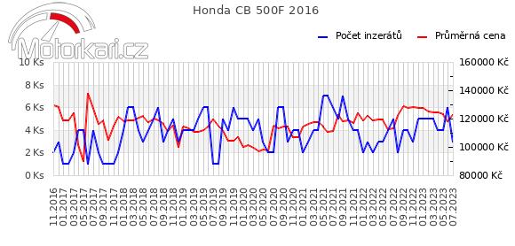 Honda CB 500F 2016