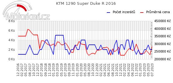 KTM 1290 Super Duke R 2016