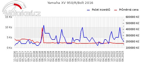 Yamaha XV 950/R/Bolt 2016