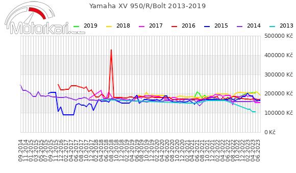 Yamaha XV 950/R/Bolt 2013-2019