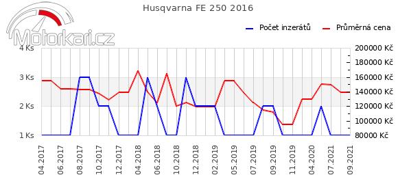 Husqvarna FE 250 2016