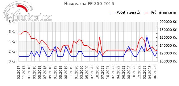 Husqvarna FE 350 2016