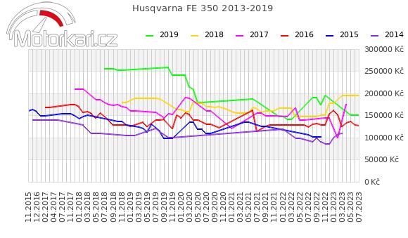 Husqvarna FE 350 2013-2019