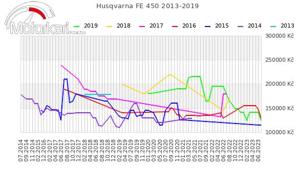 Husqvarna FE 450 2013-2019