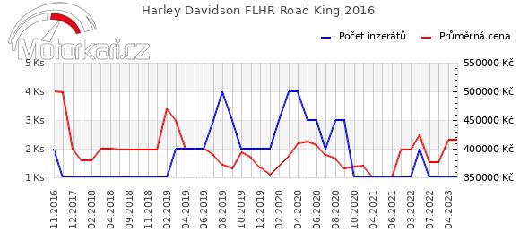 Harley Davidson FLHR Road King 2016