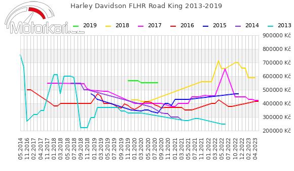 Harley Davidson FLHR Road King 2013-2019