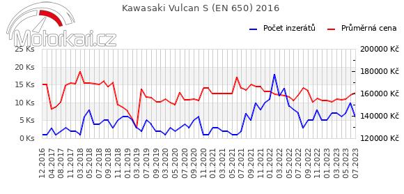 Kawasaki Vulcan S (EN 650) 2016