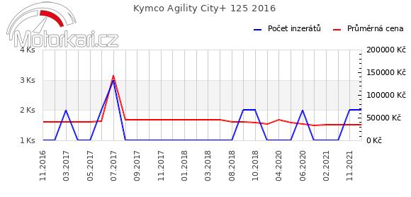 Kymco Agility City+ 125 2016