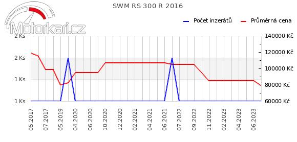 SWM RS 300 R 2016