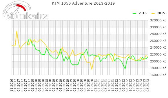 KTM 1050 Adventure 2013-2019