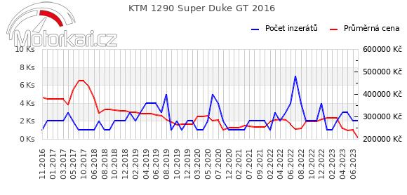KTM 1290 Super Duke GT 2016
