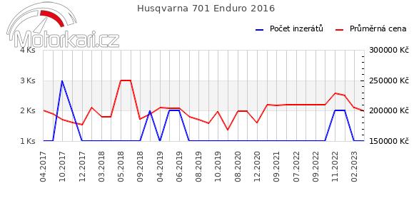 Husqvarna 701 Enduro 2016