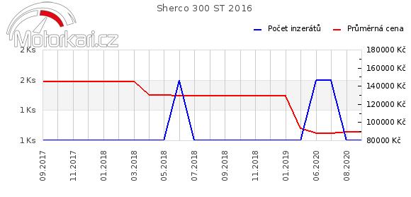 Sherco 300 ST 2016