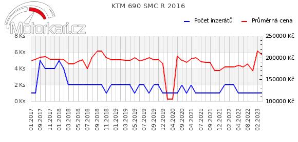 KTM 690 SMC R 2016