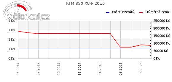 KTM 350 XC-F 2016